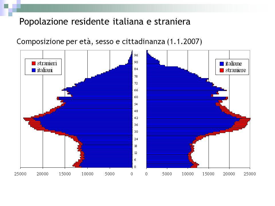 Composizione per età, sesso e cittadinanza (1.1.2007)