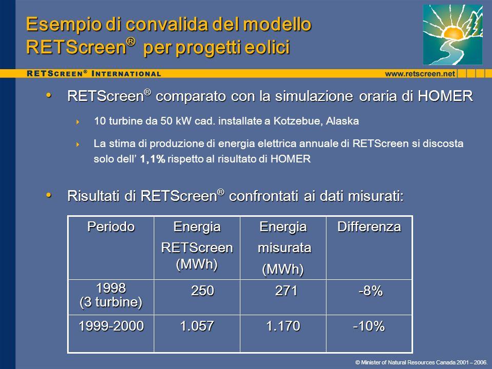 Esempio di convalida del modello RETScreen® per progetti eolici