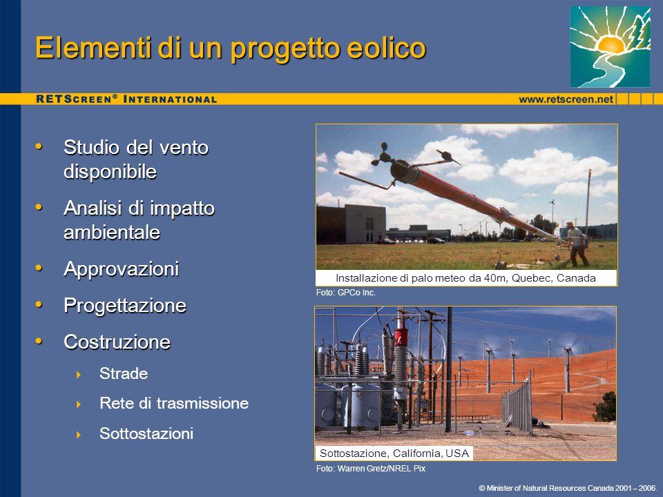 Elementi di un progetto eolico
