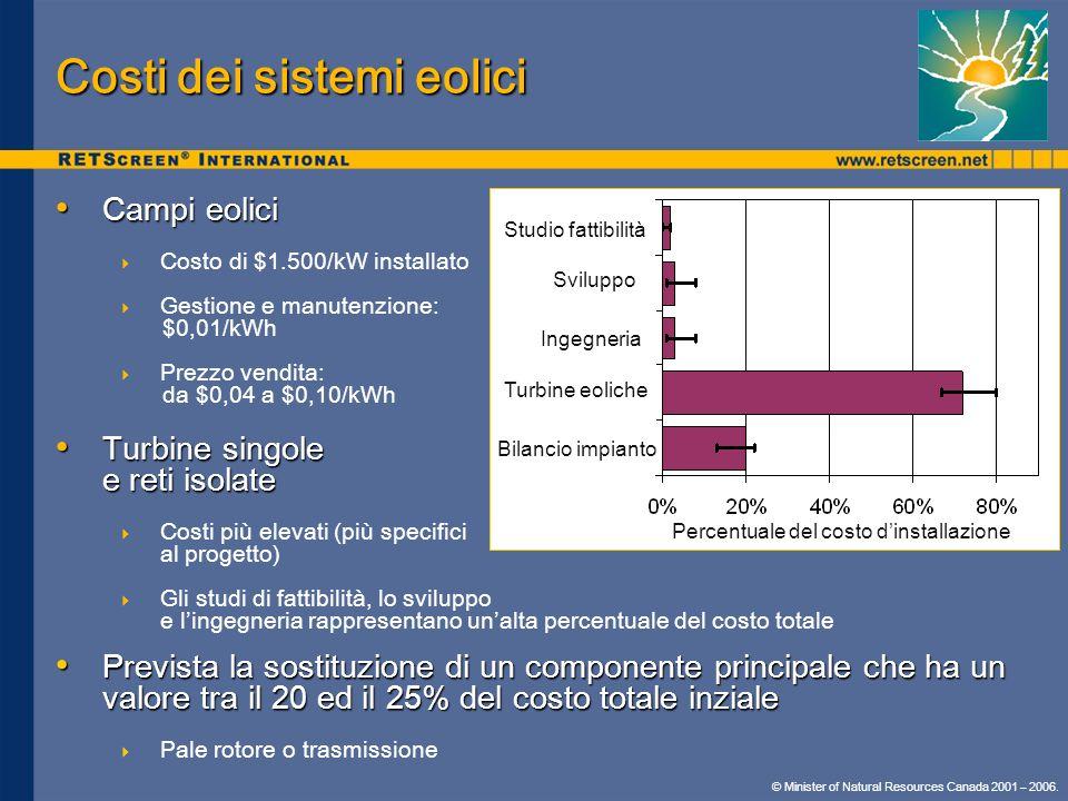 Costi dei sistemi eolici