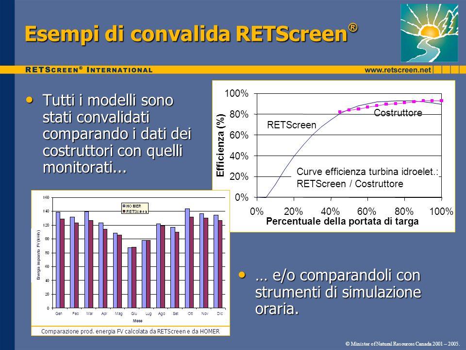 Esempi di convalida RETScreen®