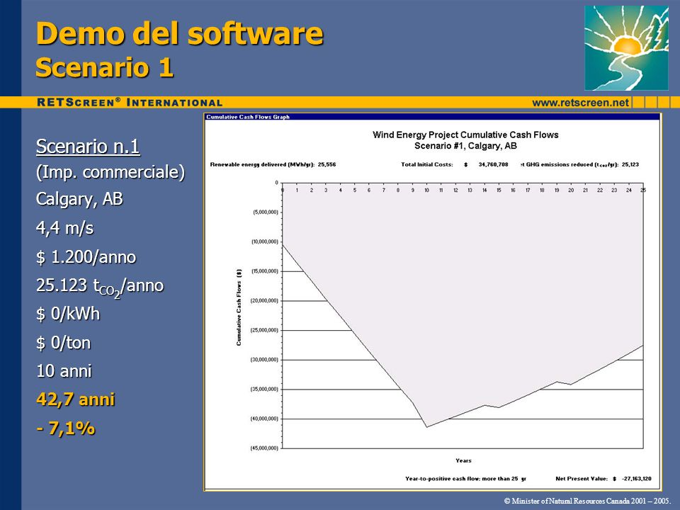 Demo del software Scenario 1