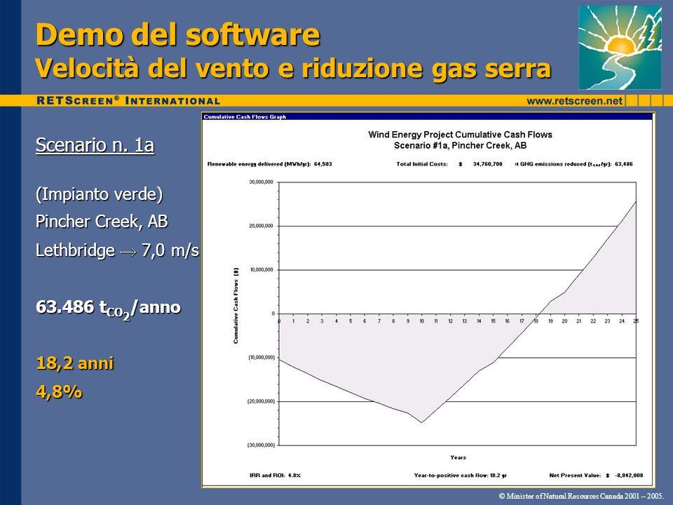 Demo del software Velocità del vento e riduzione gas serra