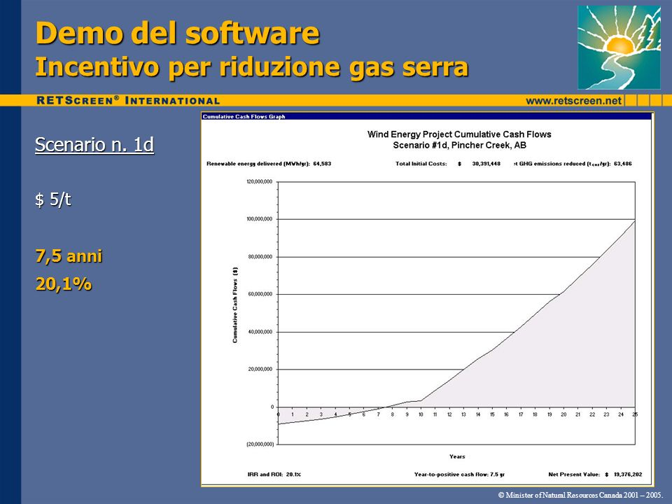 Demo del software Incentivo per riduzione gas serra