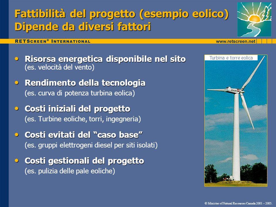 Fattibilità del progetto (esempio eolico) Dipende da diversi fattori