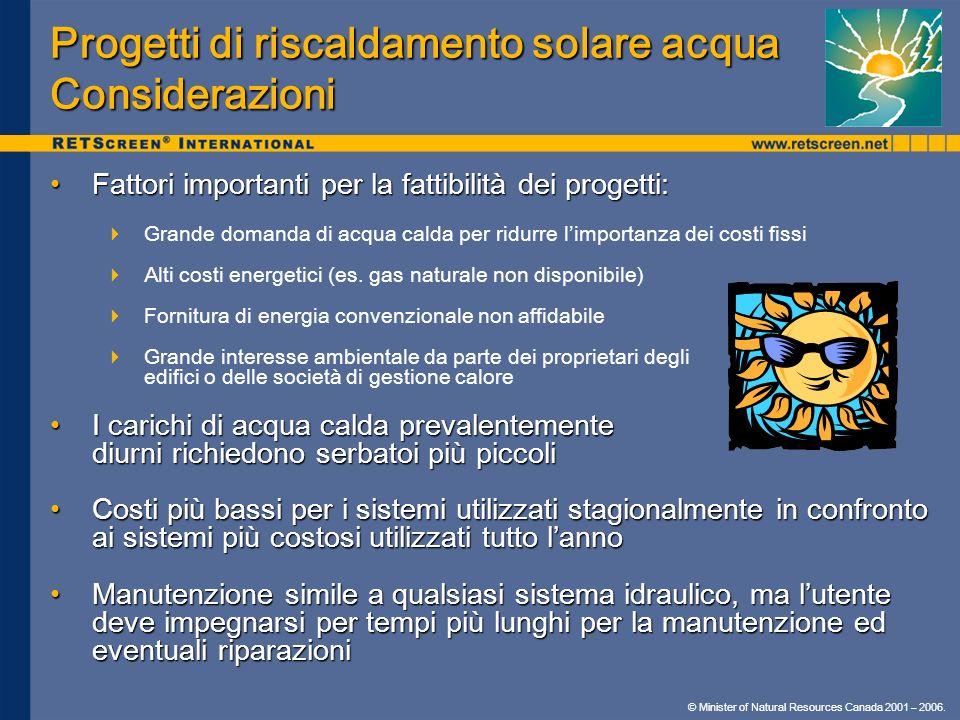 Progetti di riscaldamento solare acqua Considerazioni