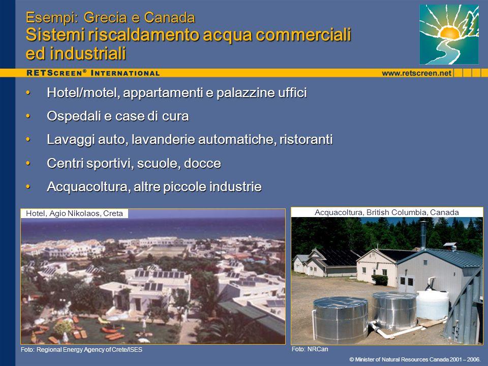 Esempi: Grecia e Canada Sistemi riscaldamento acqua commerciali ed industriali