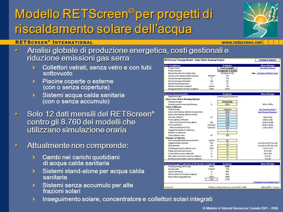Modello RETScreen® per progetti di riscaldamento solare dell'acqua
