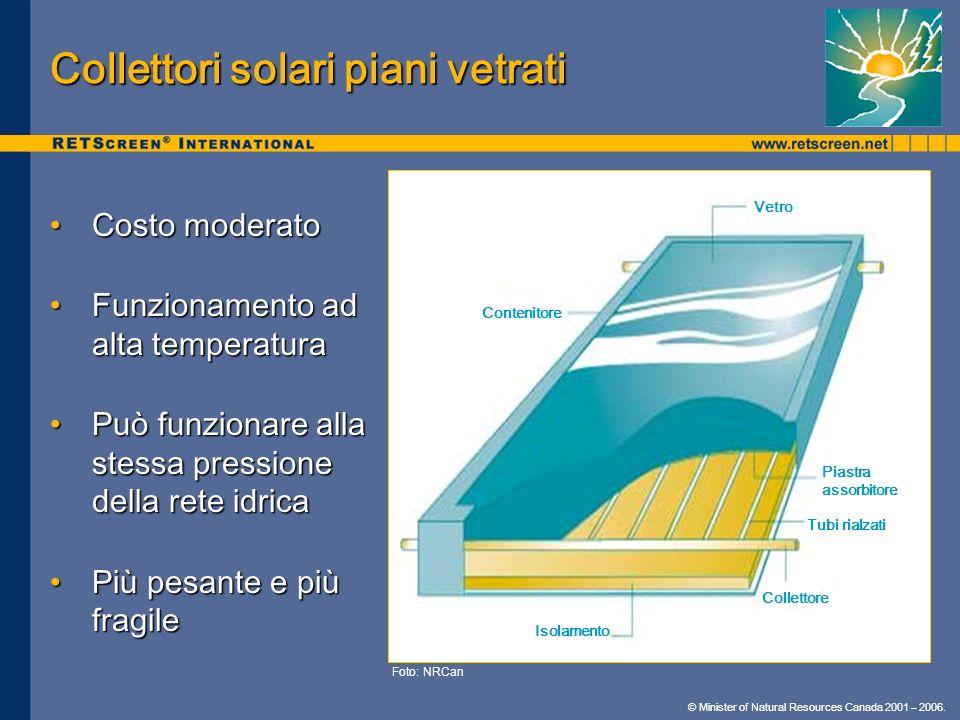 Collettori solari piani vetrati
