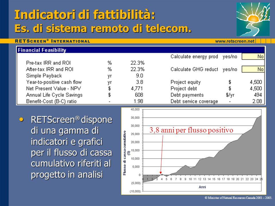 Indicatori di fattibilità: Es. di sistema remoto di telecom.