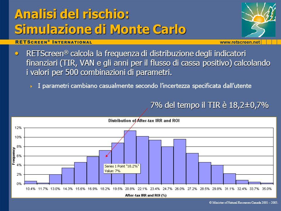 Analisi del rischio: Simulazione di Monte Carlo