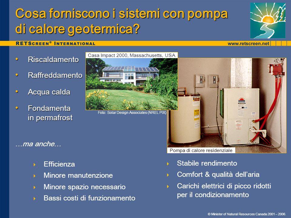 Cosa forniscono i sistemi con pompa di calore geotermica