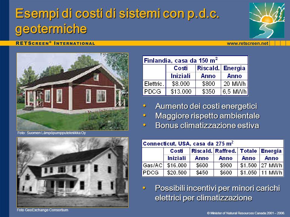 Esempi di costi di sistemi con p.d.c. geotermiche