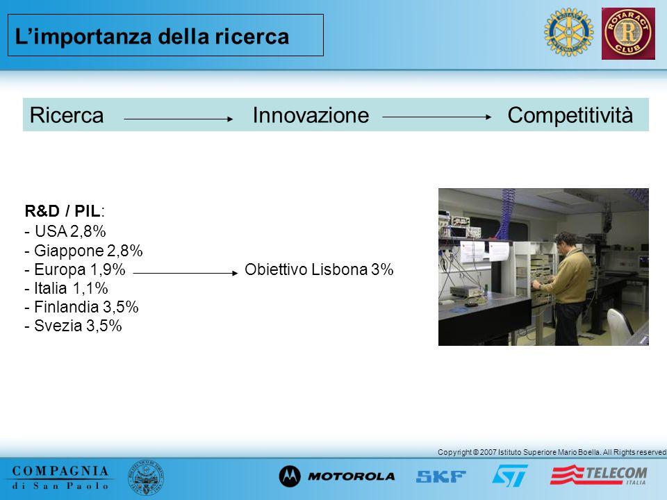 Ricerca Innovazione Competitività