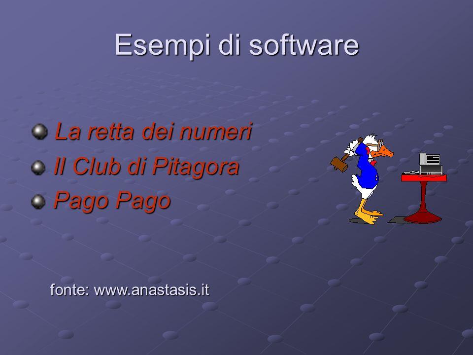 Esempi di software La retta dei numeri Il Club di Pitagora Pago Pago