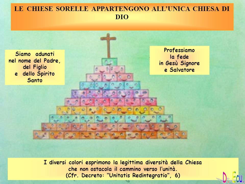LE CHIESE SORELLE APPARTENGONO ALL'UNICA CHIESA DI DIO