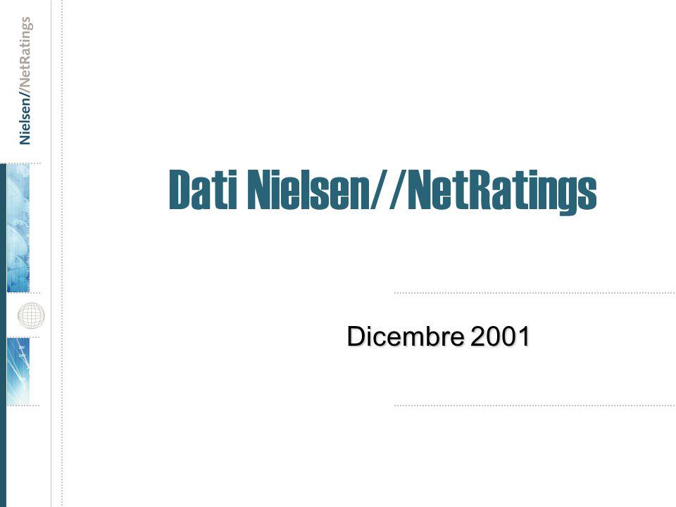 Dati Nielsen//NetRatings