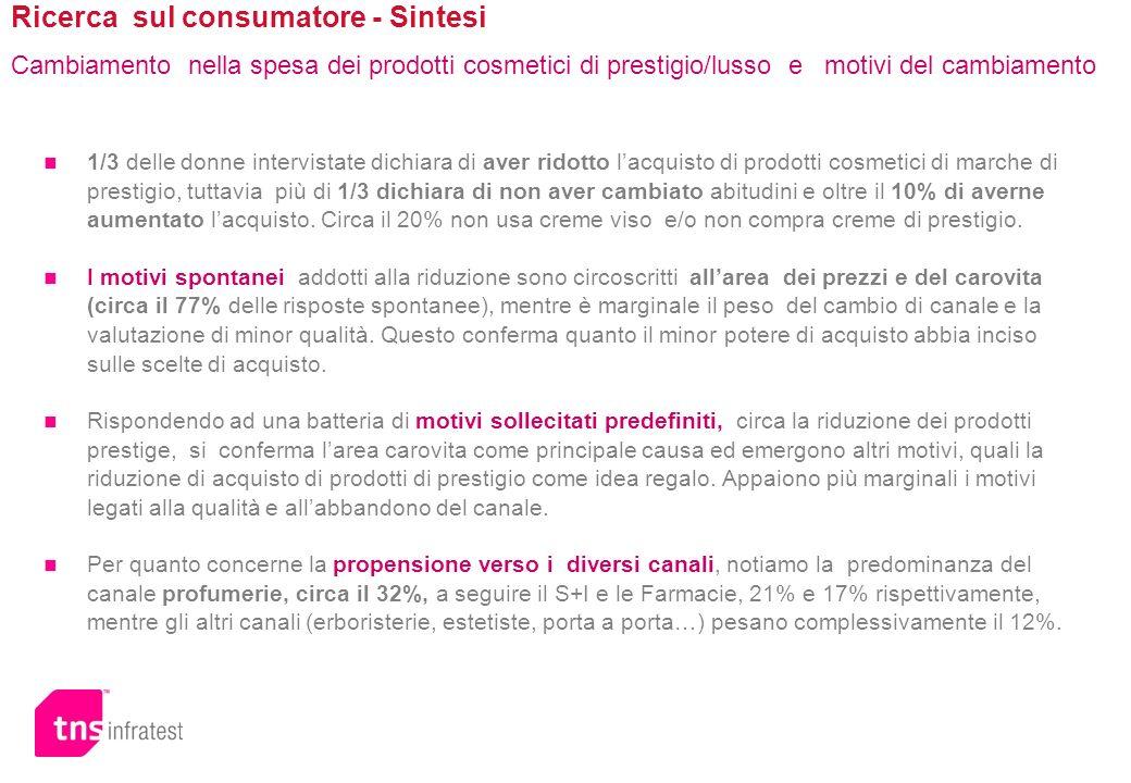 Ricerca sul consumatore - Sintesi Cambiamento nella spesa dei prodotti cosmetici di prestigio/lusso e motivi del cambiamento