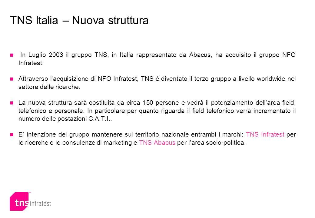 TNS Italia – Nuova struttura