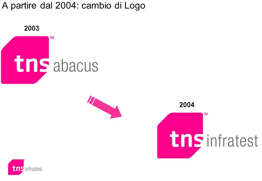 A partire dal 2004: cambio di Logo