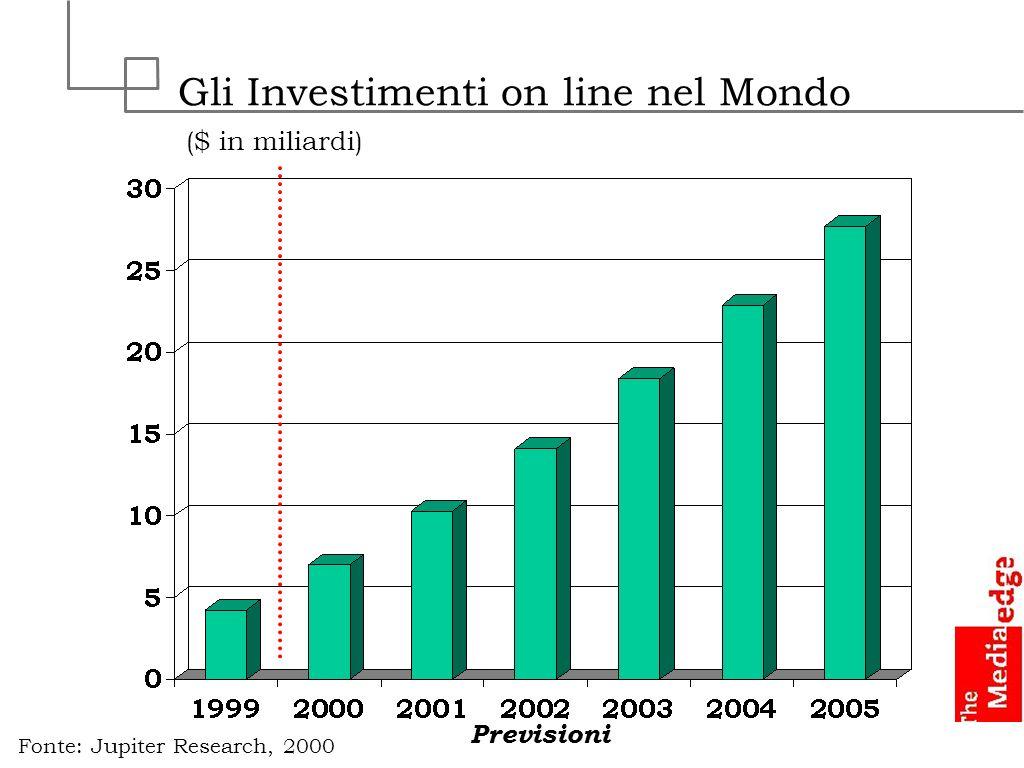 Gli Investimenti on line nel Mondo