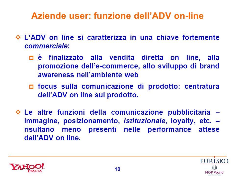 Aziende user: funzione dell'ADV on-line