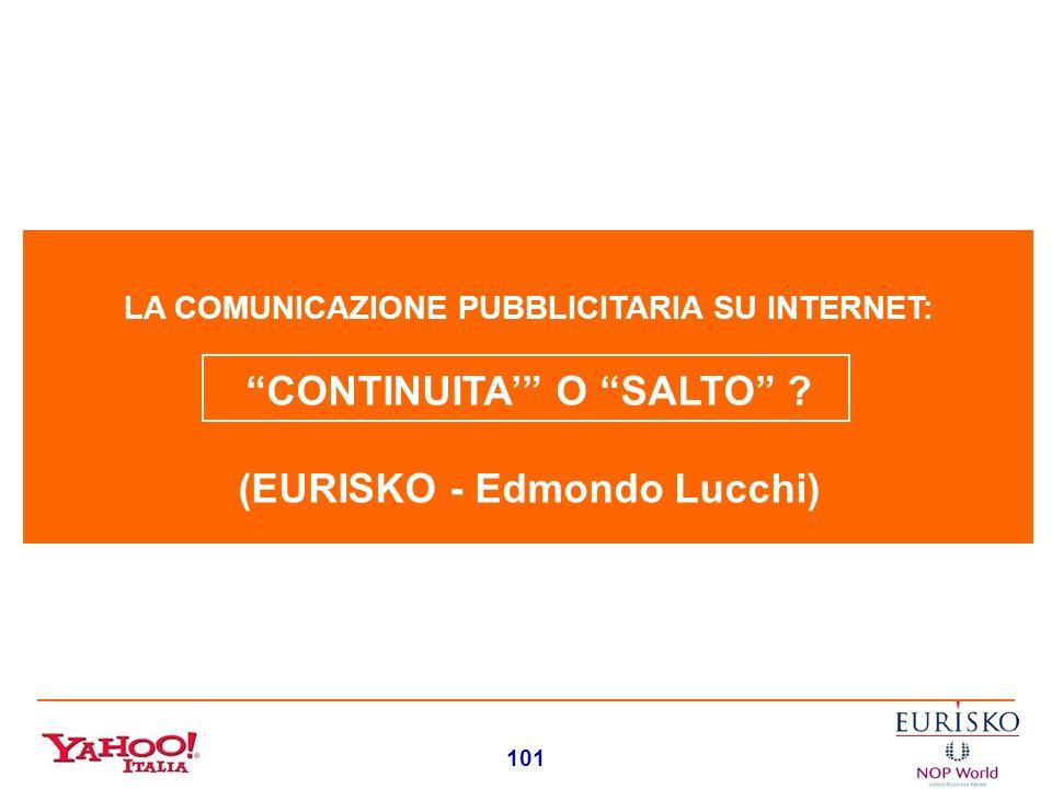 CONTINUITA' O SALTO (EURISKO - Edmondo Lucchi)