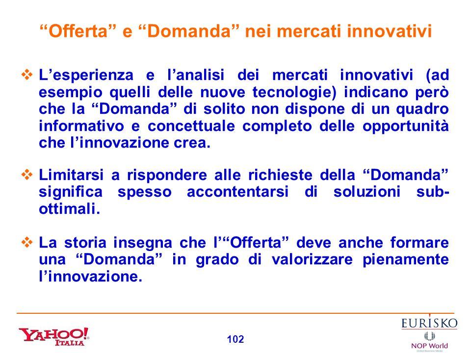 Offerta e Domanda nei mercati innovativi
