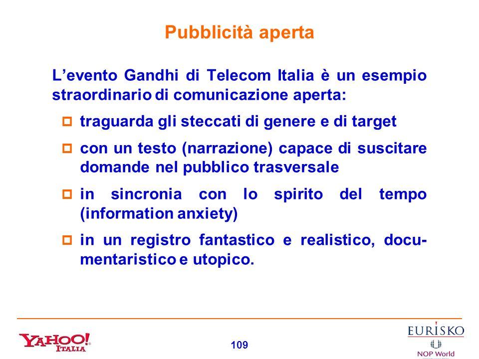 Pubblicità aperta L'evento Gandhi di Telecom Italia è un esempio straordinario di comunicazione aperta: