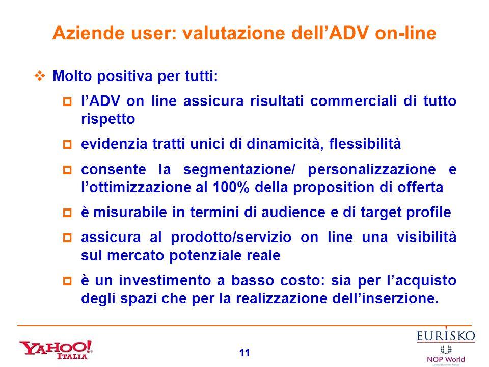 Aziende user: valutazione dell'ADV on-line