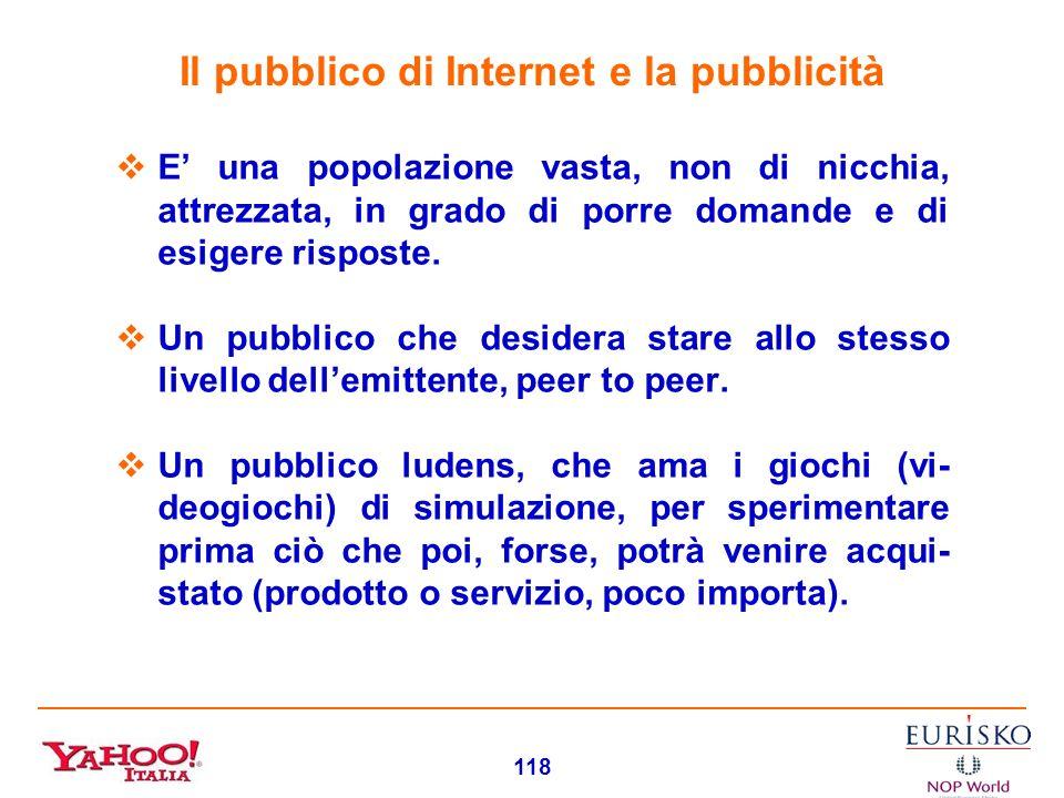 Il pubblico di Internet e la pubblicità