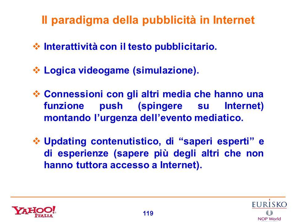 Il paradigma della pubblicità in Internet
