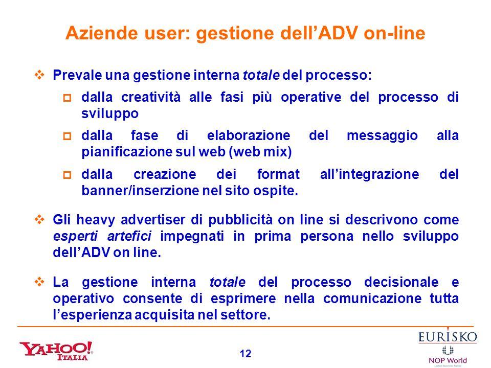 Aziende user: gestione dell'ADV on-line