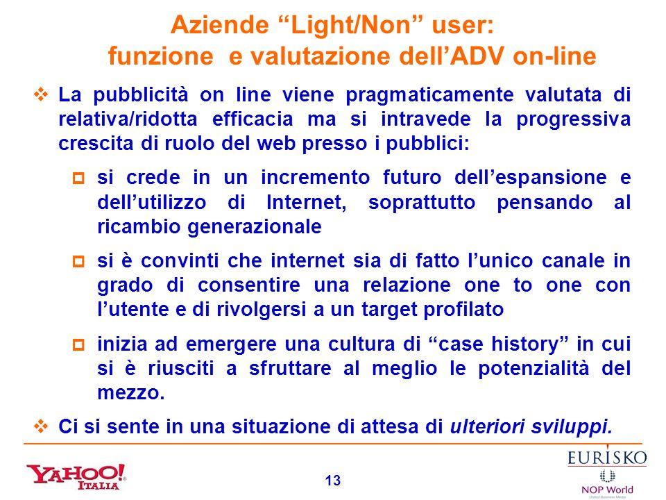 Aziende Light/Non user: funzione e valutazione dell'ADV on-line