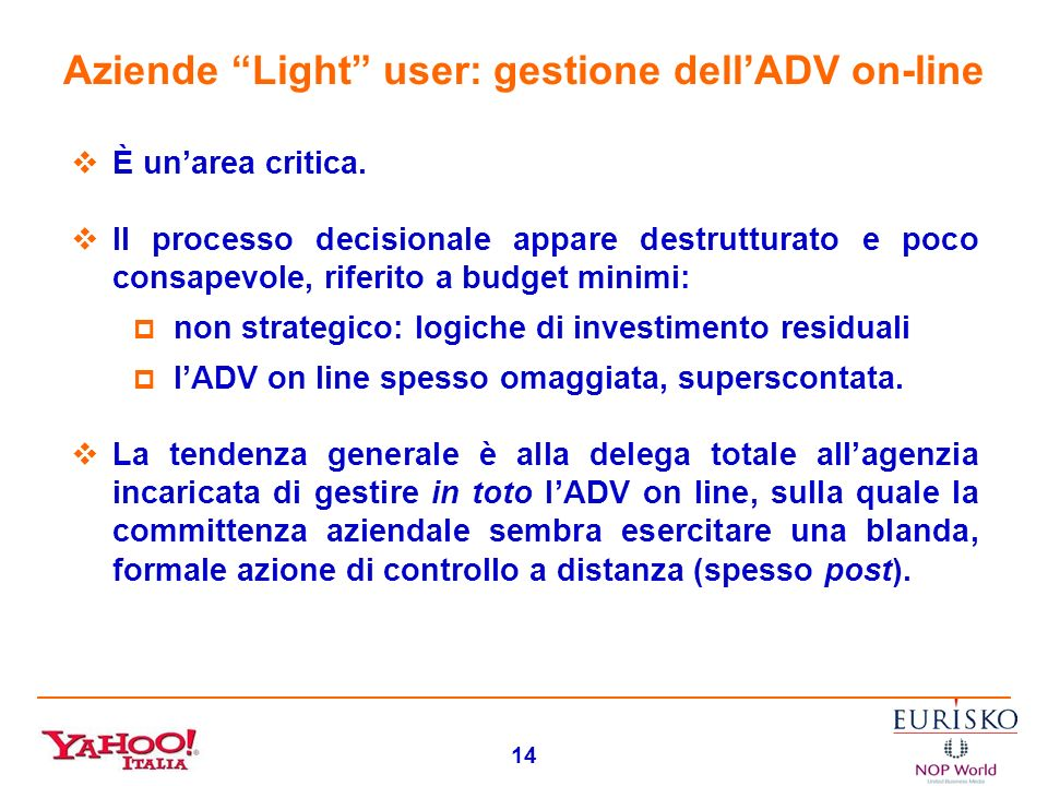 Aziende Light user: gestione dell'ADV on-line