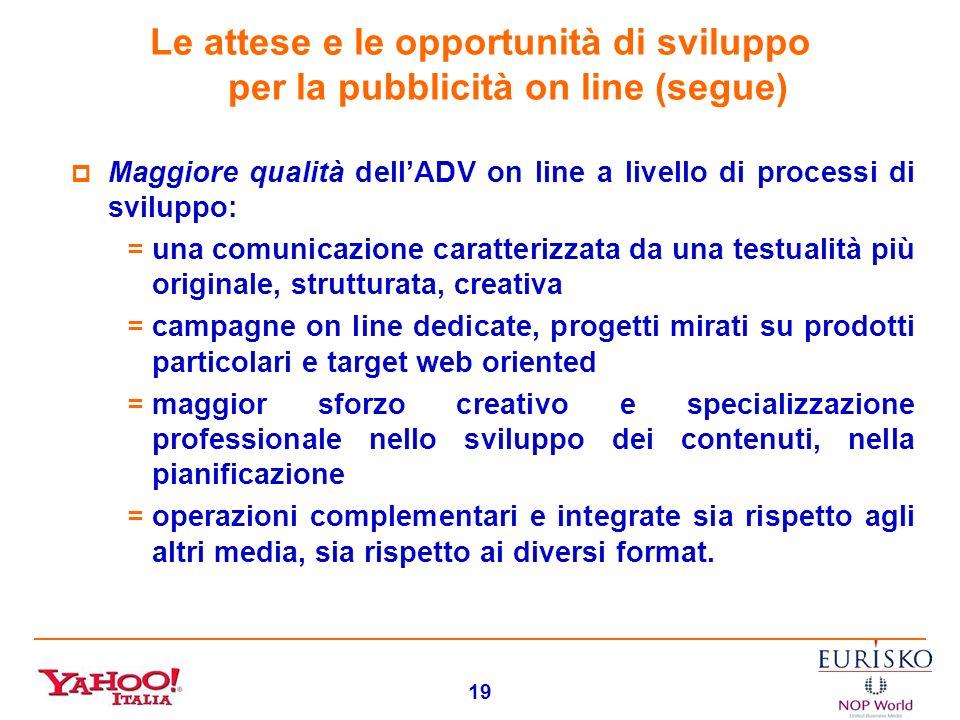 Le attese e le opportunità di sviluppo per la pubblicità on line (segue)