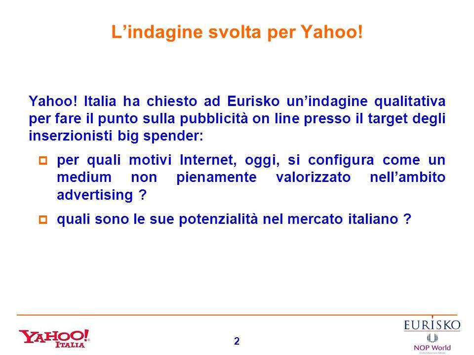 L'indagine svolta per Yahoo!