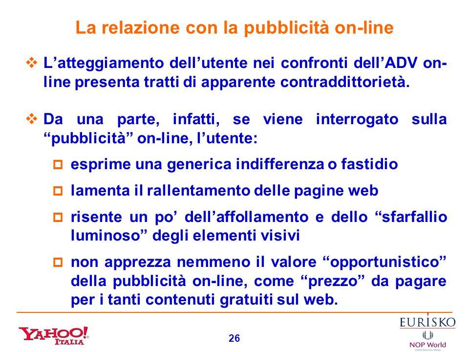 La relazione con la pubblicità on-line