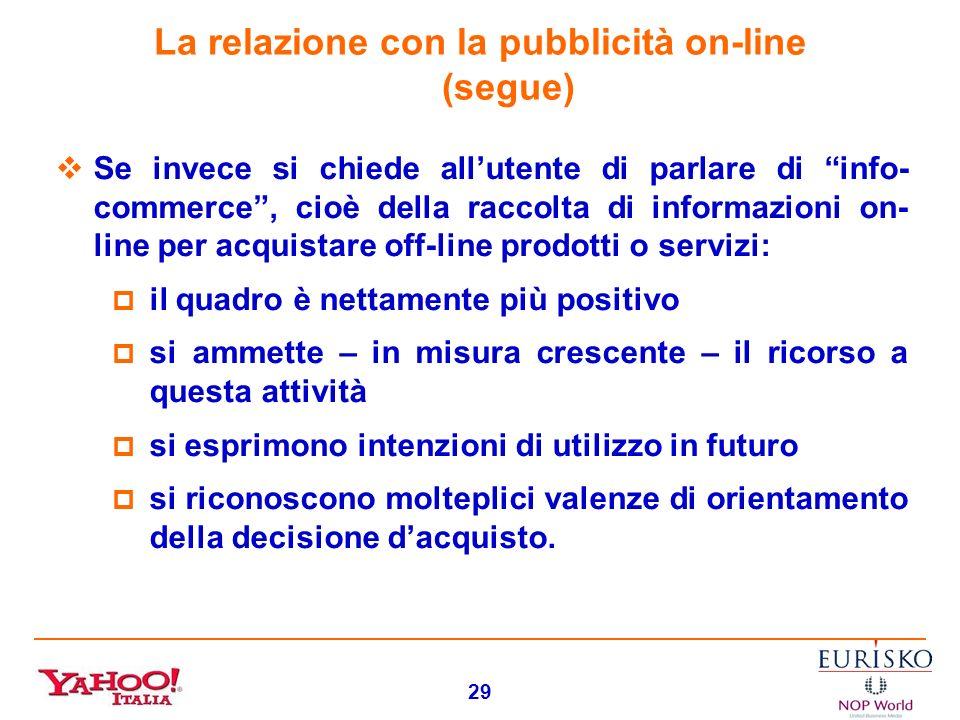 La relazione con la pubblicità on-line (segue)