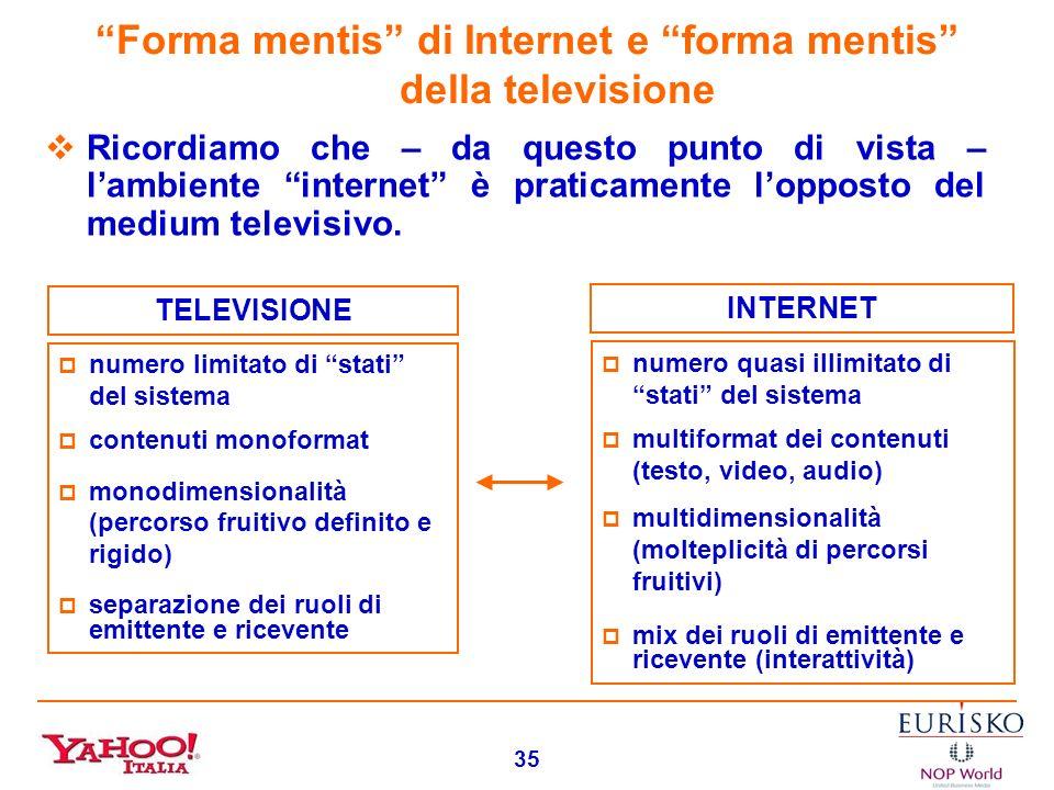 Forma mentis di Internet e forma mentis della televisione