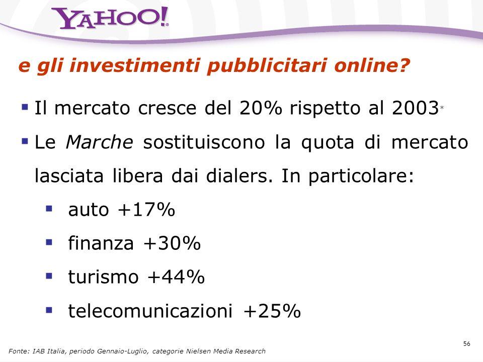 e gli investimenti pubblicitari online