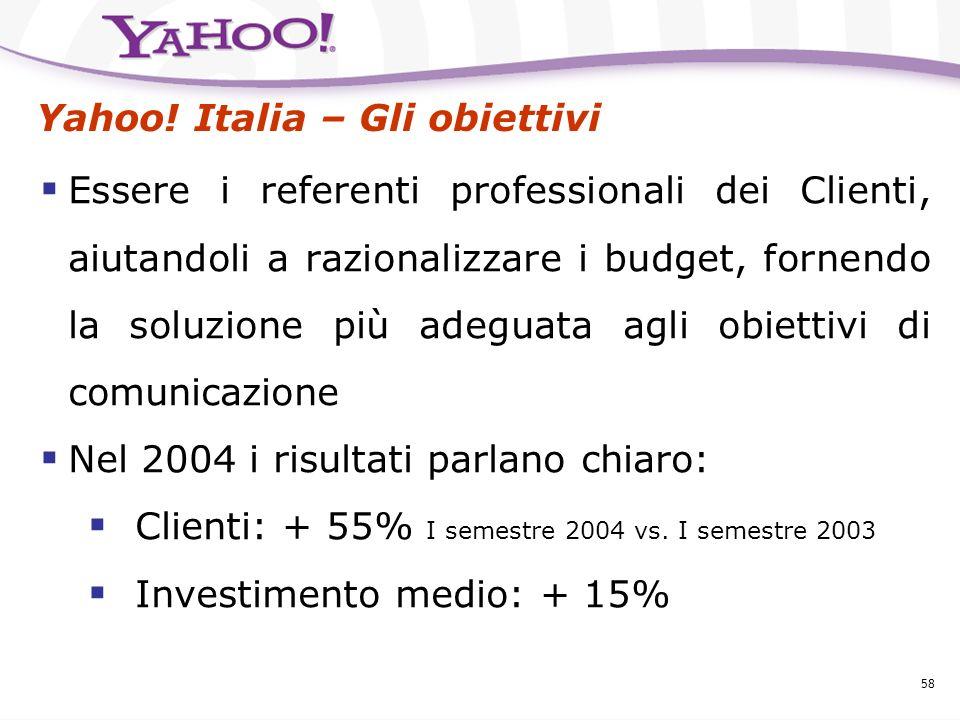 Yahoo! Italia – Gli obiettivi