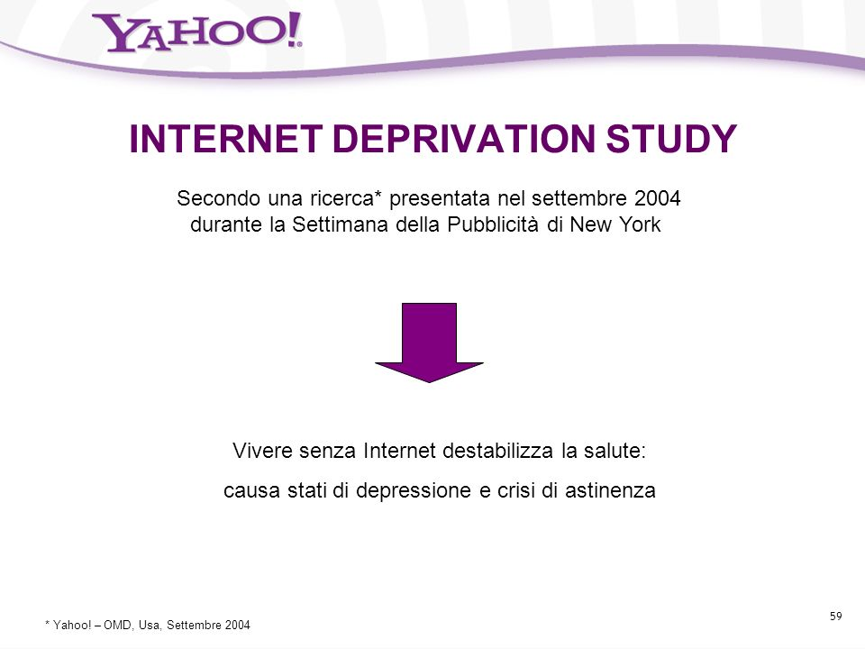 INTERNET DEPRIVATION STUDY