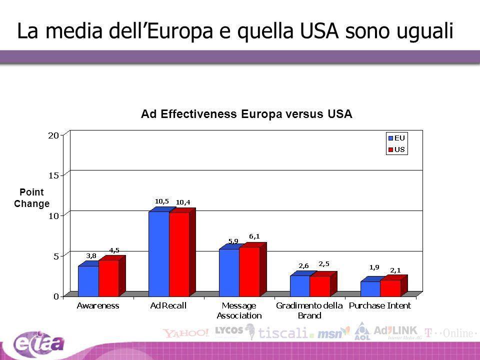 La media dell'Europa e quella USA sono uguali