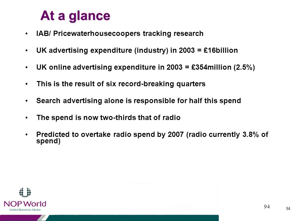 At a glance IAB/ Pricewaterhousecoopers tracking research