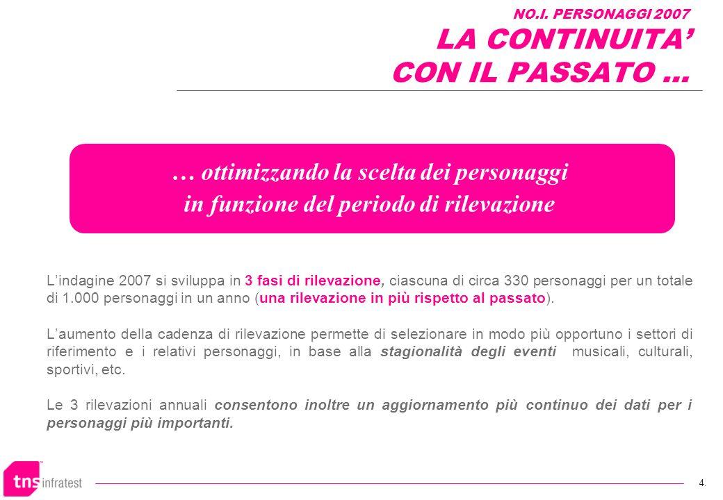 NO.I. PERSONAGGI 2007 LA CONTINUITA' CON IL PASSATO …