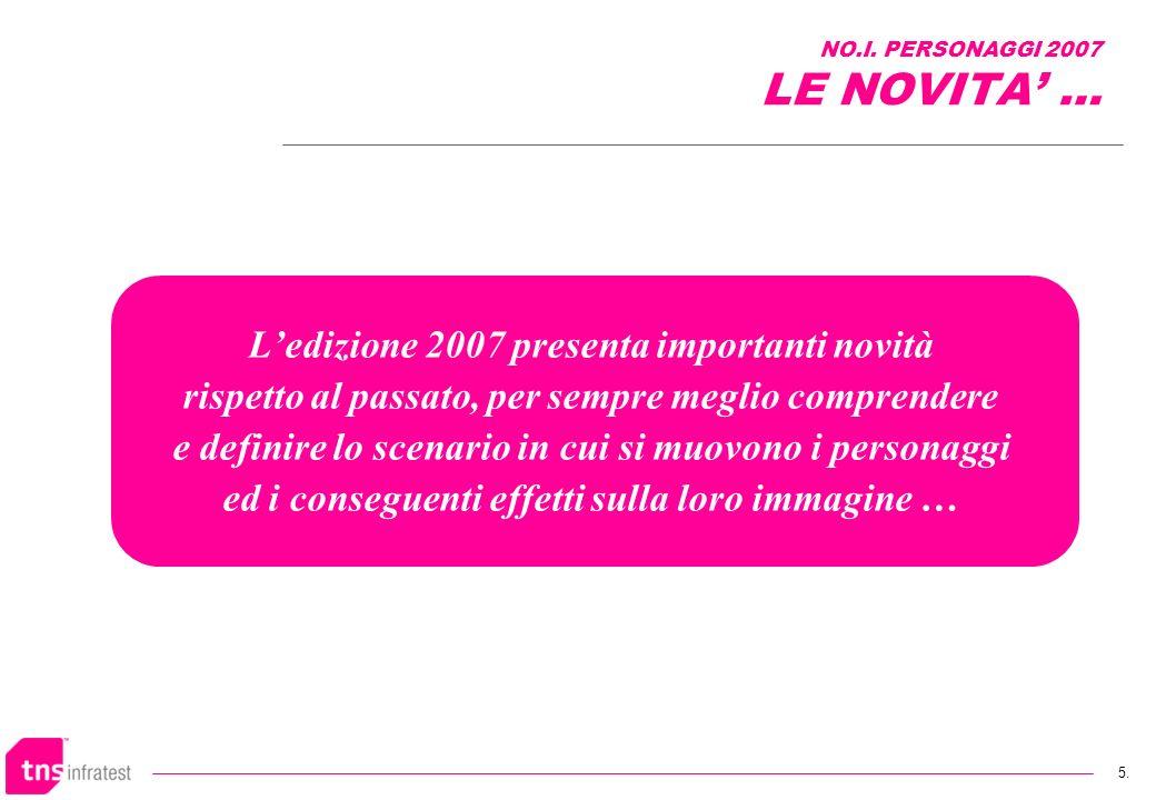 NO.I. PERSONAGGI 2007 LE NOVITA' …