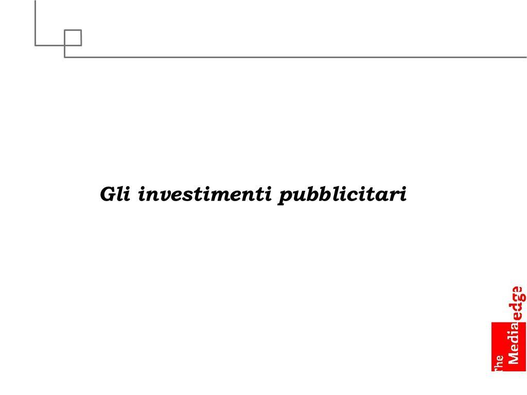 Gli investimenti pubblicitari