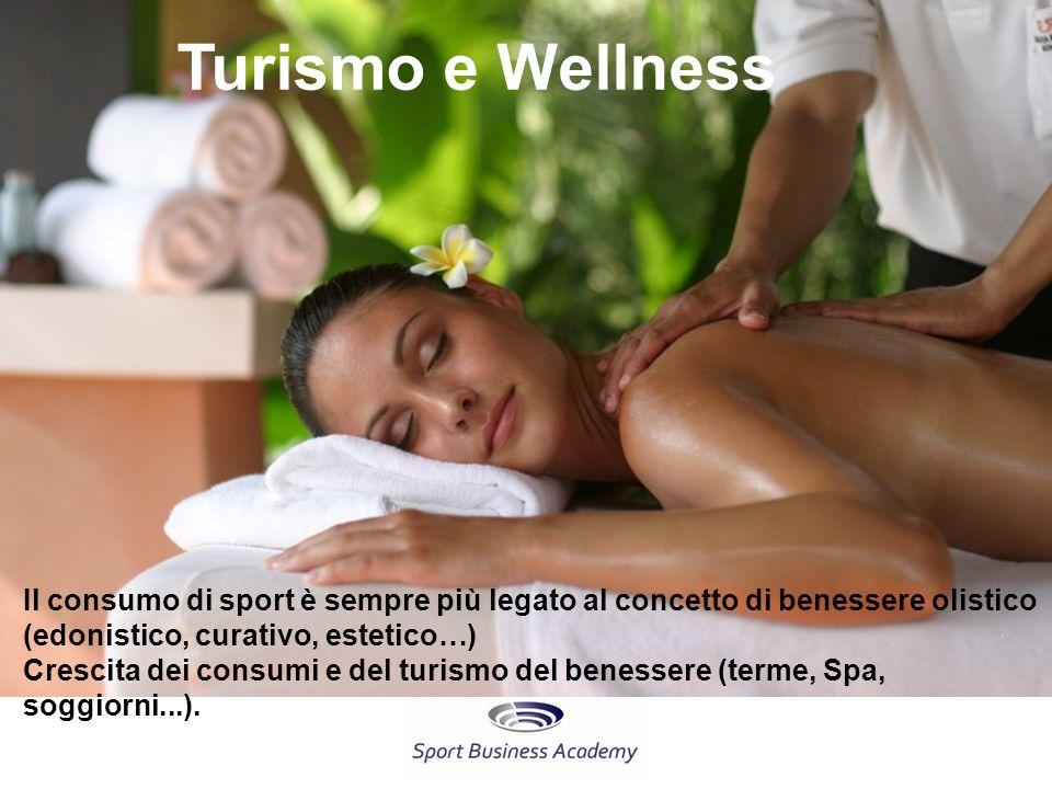 Turismo e Wellness Il consumo di sport è sempre più legato al concetto di benessere olistico (edonistico, curativo, estetico…)