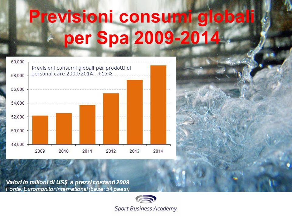 Previsioni consumi globali per Spa 2009-2014